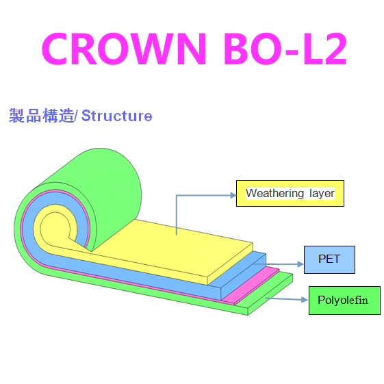 Crown BO-L2