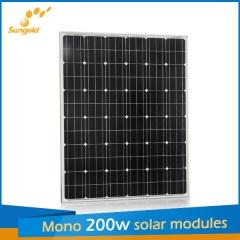 Mono 200 200