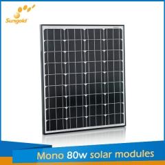 Mono 80 80