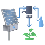 水灌溉系统